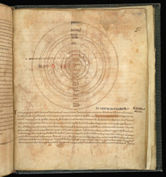 Positions and Orbits of the Seven Planets, with an excerpt from Pliny's 'Natural History', in a late Roman version of Cicero's 'Aratea'